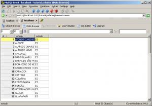 Dados Inseridos Tabela MySQL