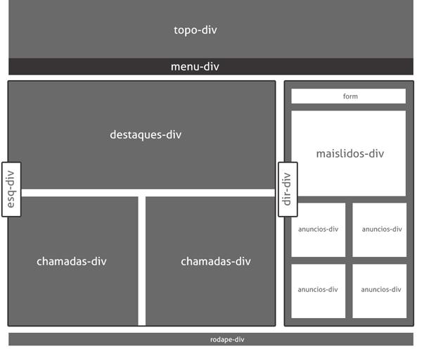 Japa 39 s blog - Css div layout ...