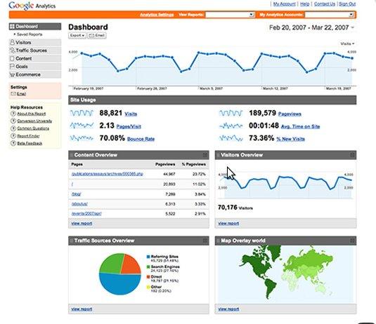 Google Analytics - Conhecendo a API