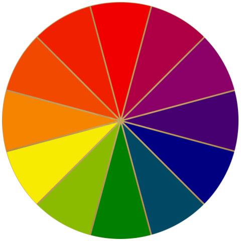 Resultado de imagem para circulo das cores