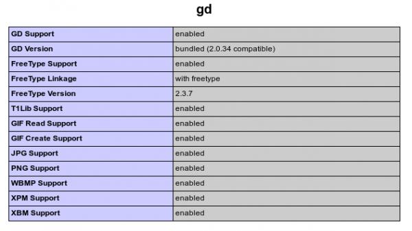 Efeitos Em Imagens Com Biblioteca GD Do PHP