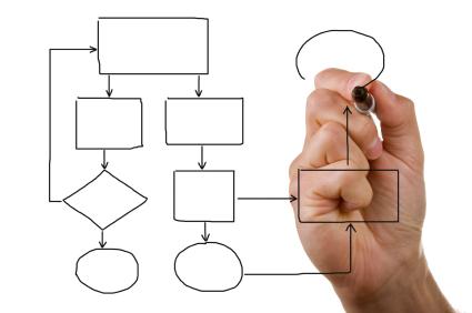Programação Orientada A Objetos No PHP 5 – Parte 2