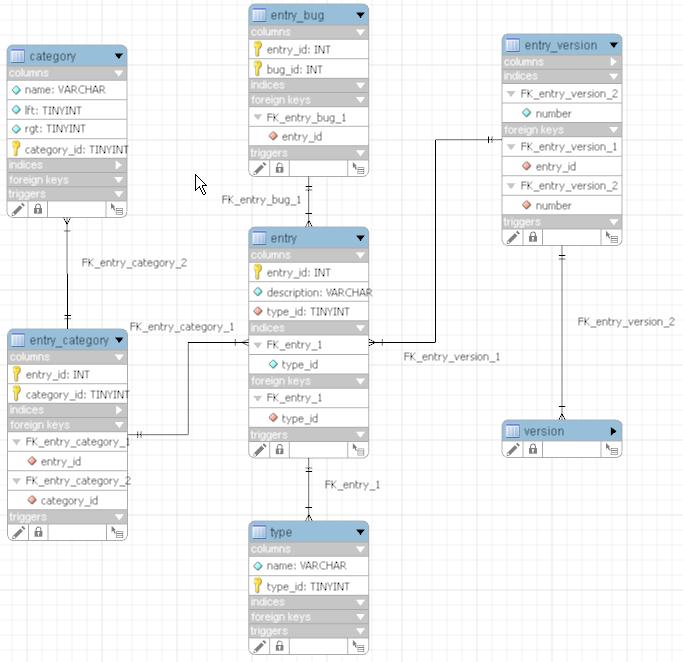 Desenvolvedor web parte 7 bancos de dados webmaster diagrama entidade relacionamento ccuart Image collections