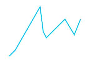 Polilinha com SVG